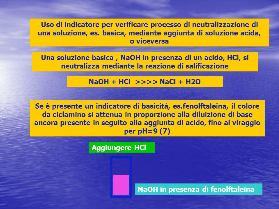 NaOH + HCl >>>> NaCl + H2O