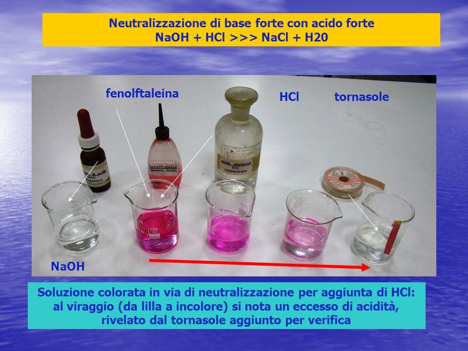 Neutralizzazione di base forte con acido forte NaOH + HCl >>> NaCl + H20