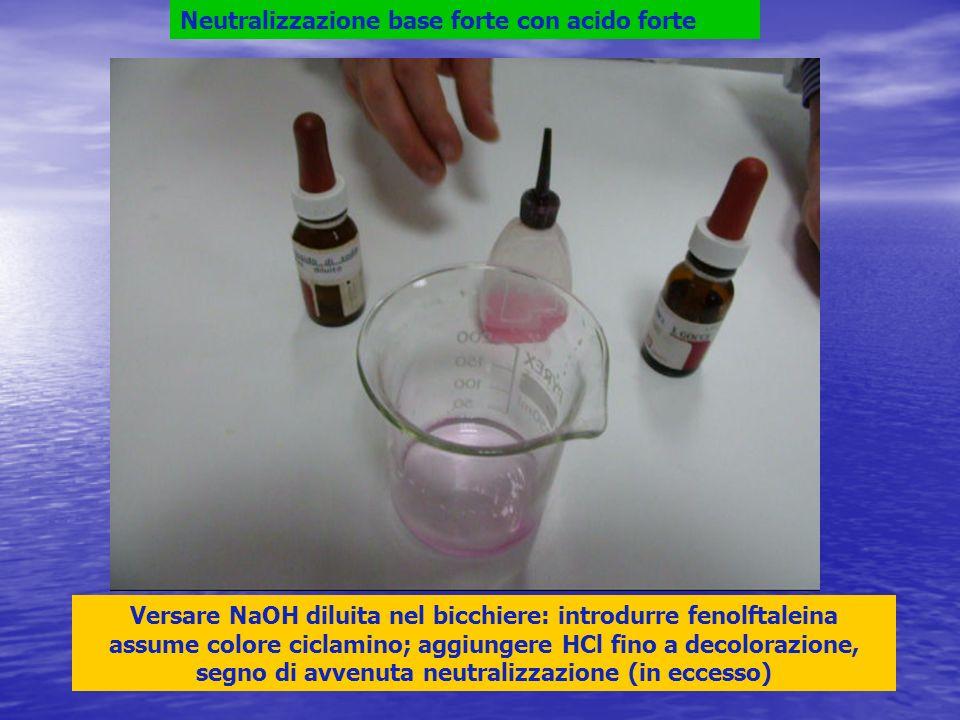 Neutralizzazione base forte con acido forte