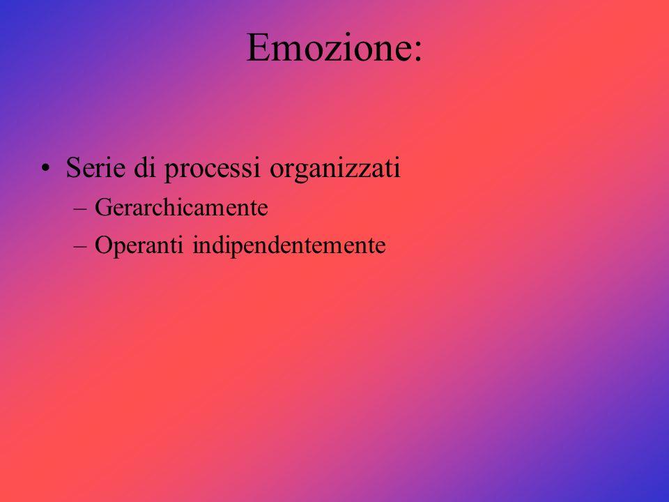 Emozione: Serie di processi organizzati Gerarchicamente