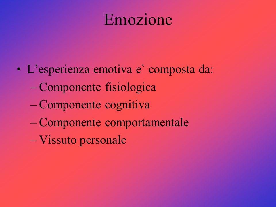 Emozione L'esperienza emotiva e` composta da: Componente fisiologica