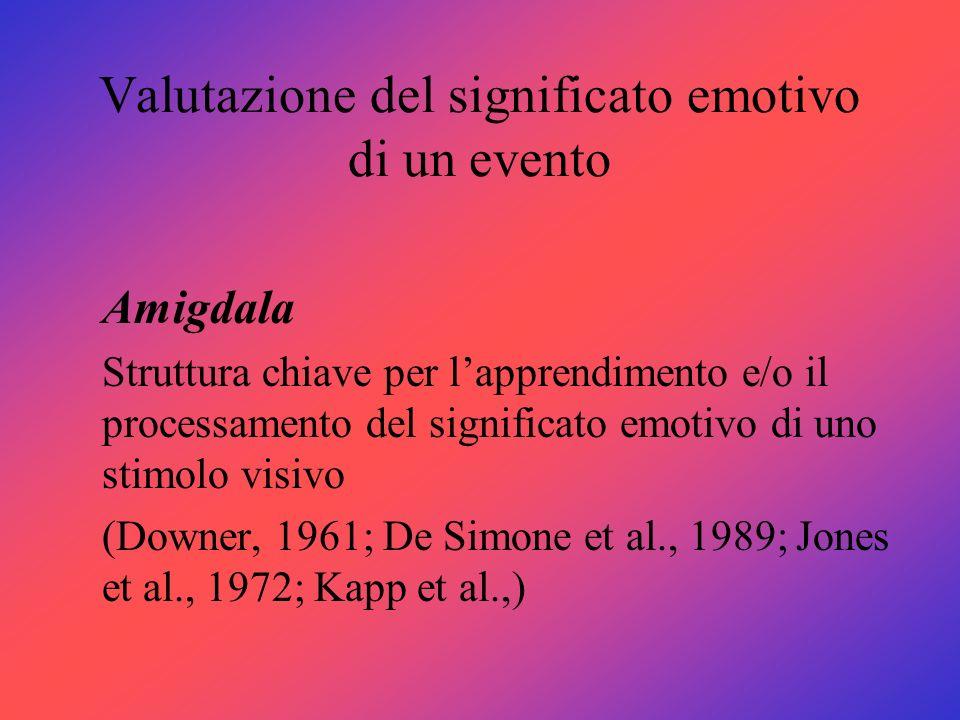 Valutazione del significato emotivo di un evento