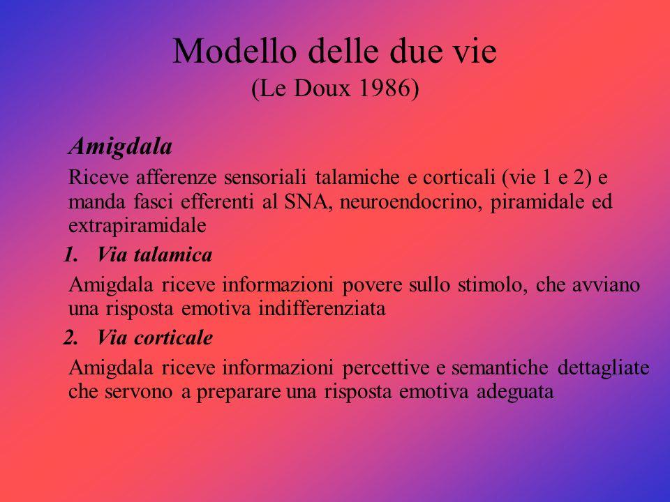 Modello delle due vie (Le Doux 1986)