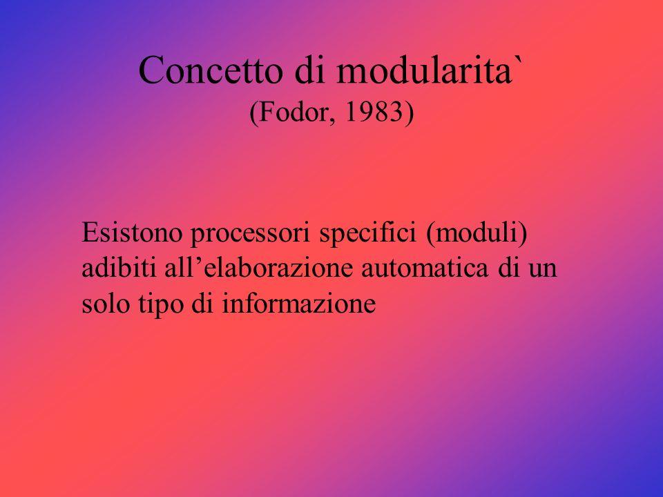 Concetto di modularita` (Fodor, 1983)