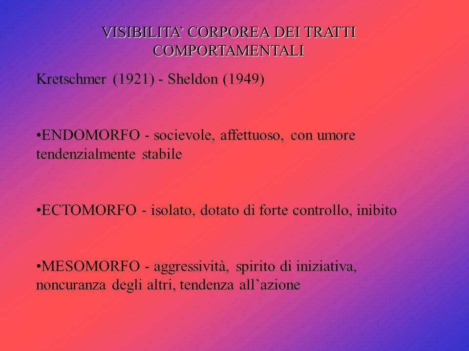 VISIBILITA' CORPOREA DEI TRATTI COMPORTAMENTALI