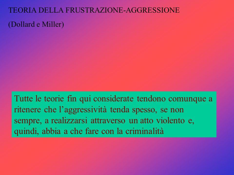 TEORIA DELLA FRUSTRAZIONE-AGGRESSIONE