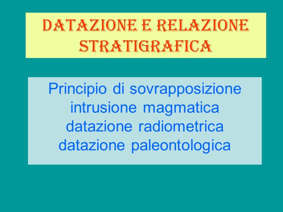 Datazione e relazione stratigrafica