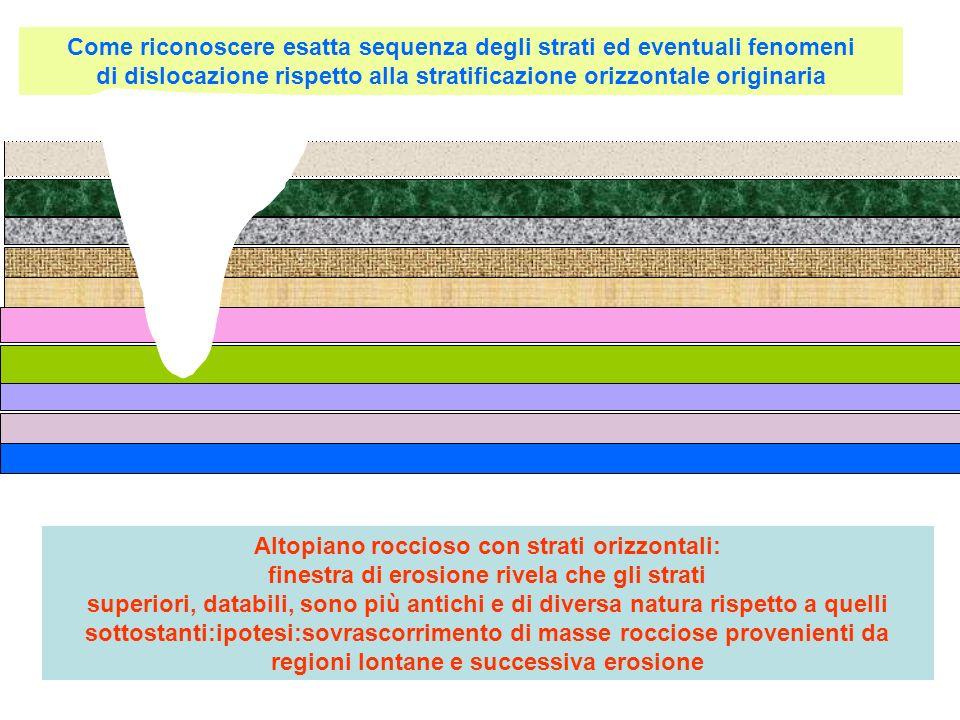 Come riconoscere esatta sequenza degli strati ed eventuali fenomeni di dislocazione rispetto alla stratificazione orizzontale originaria
