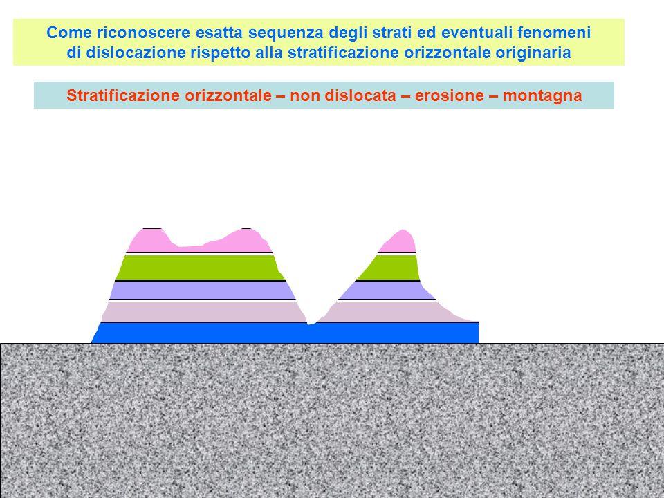 Stratificazione orizzontale – non dislocata – erosione – montagna