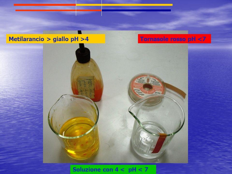 Metilarancio > giallo pH >4