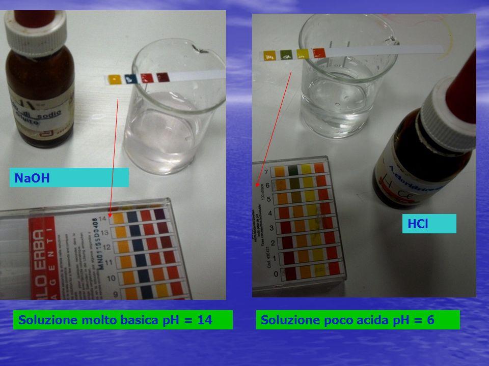 NaOH HCl Soluzione molto basica pH = 14 Soluzione poco acida pH = 6