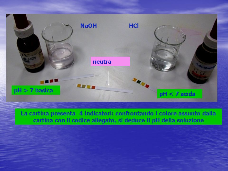 NaOH HCl. neutra. pH > 7 basica. pH < 7 acida.