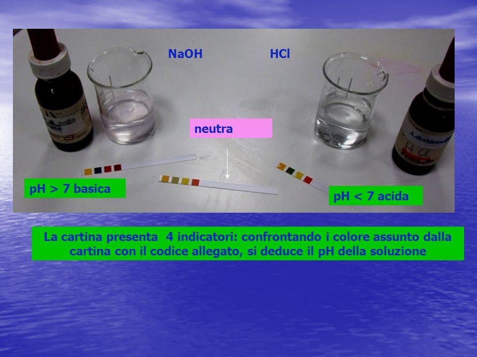 NaOH HCl. neutra. pH > 7 basica. pH < 7 acida.