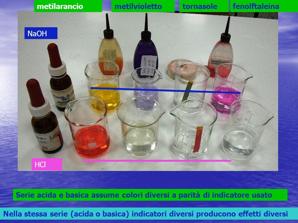 metilarancio metilvioletto. tornasole. fenolftaleina. NaOH. HCl. Serie acida e basica assume colori diversi a parità di indicatore usato.