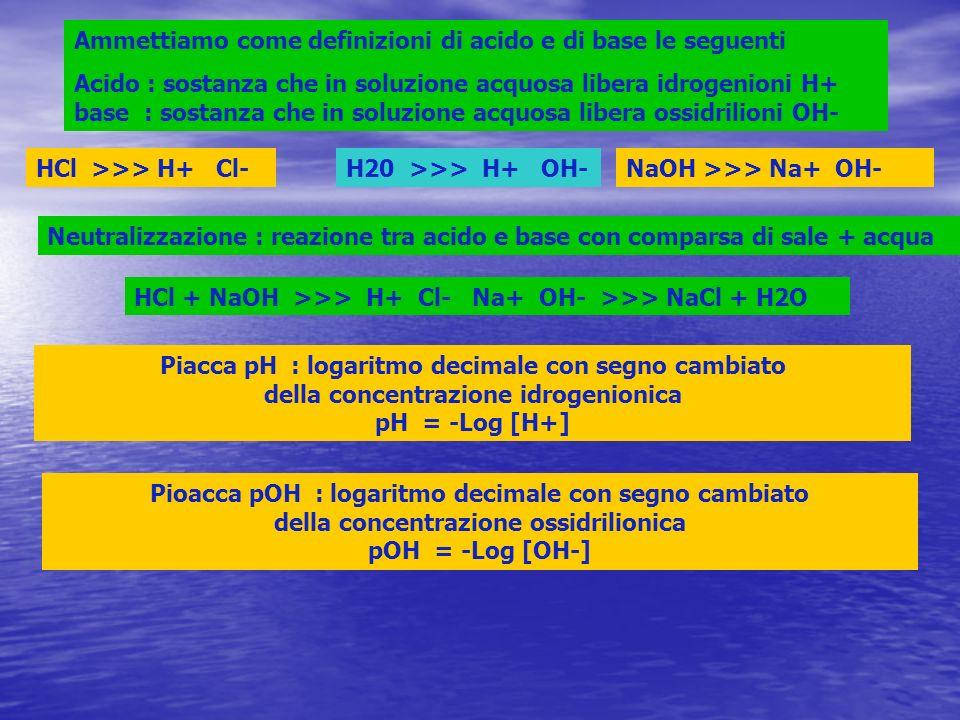 Ammettiamo come definizioni di acido e di base le seguenti