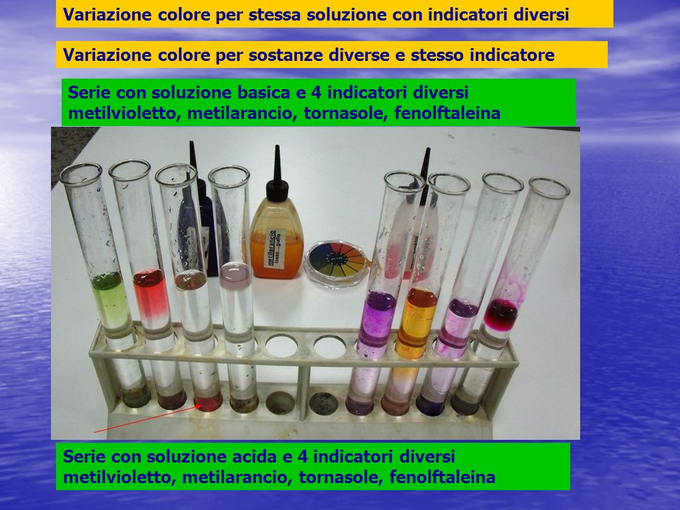 Variazione colore per stessa soluzione con indicatori diversi