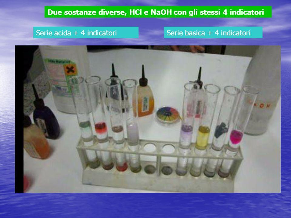 Due sostanze diverse, HCl e NaOH con gli stessi 4 indicatori