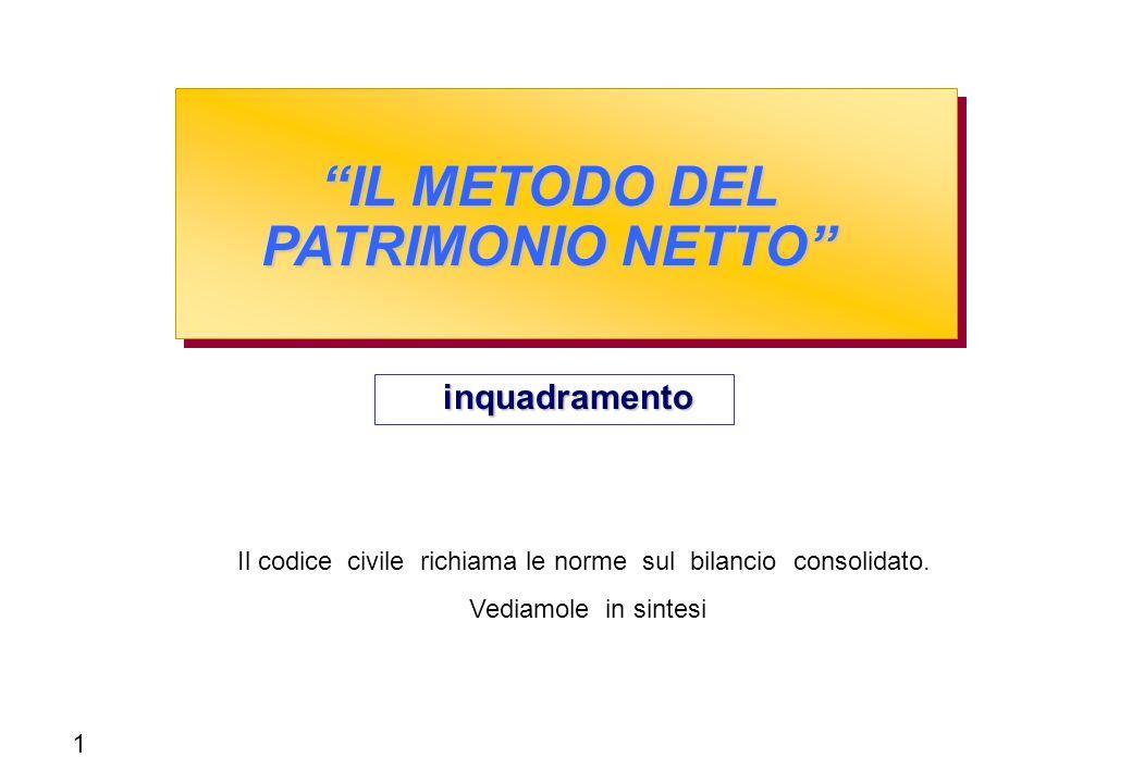 IL METODO DEL PATRIMONIO NETTO