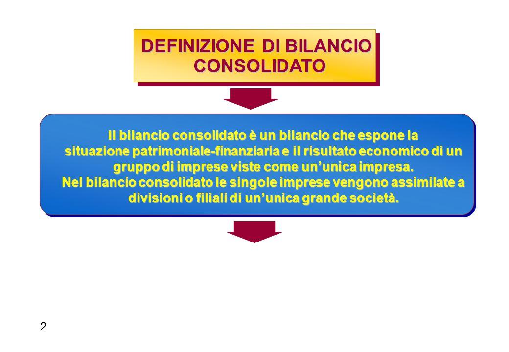 DEFINIZIONE DI BILANCIO