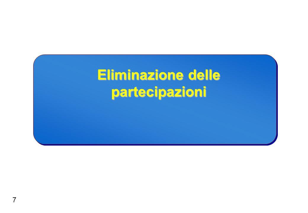 Eliminazione delle partecipazioni