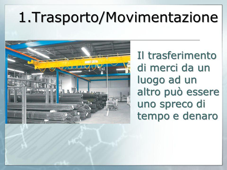 1.Trasporto/Movimentazione