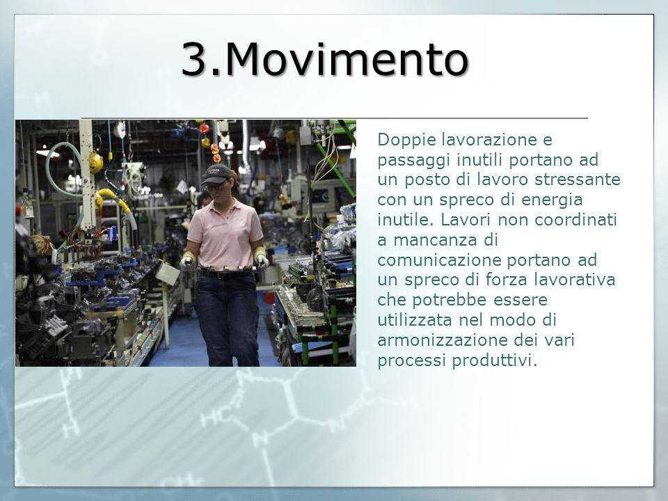 3.Movimento