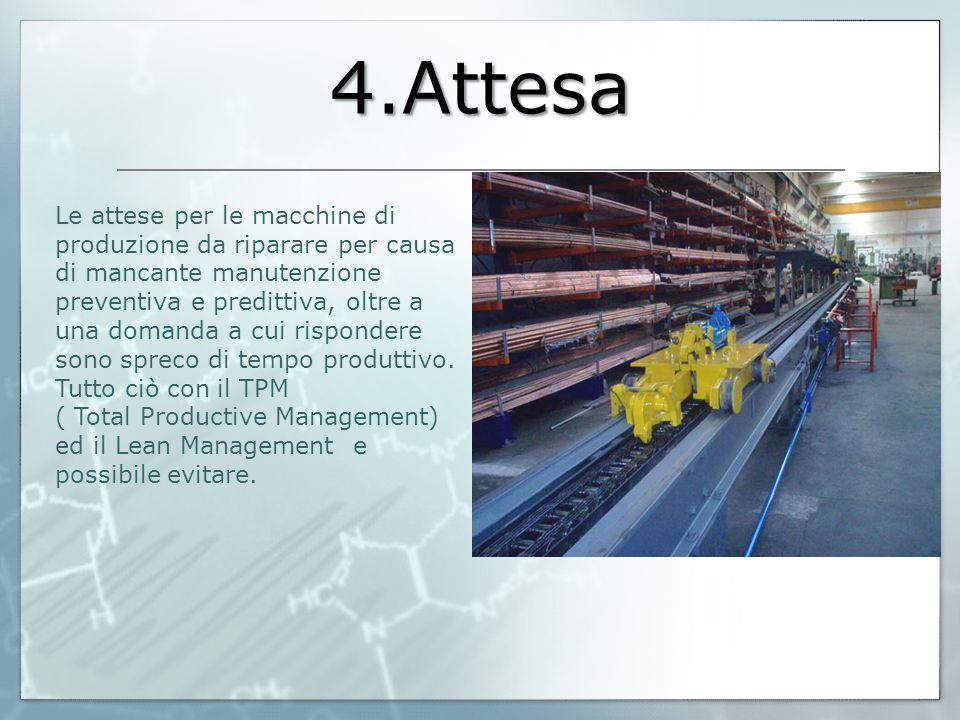 4.Attesa