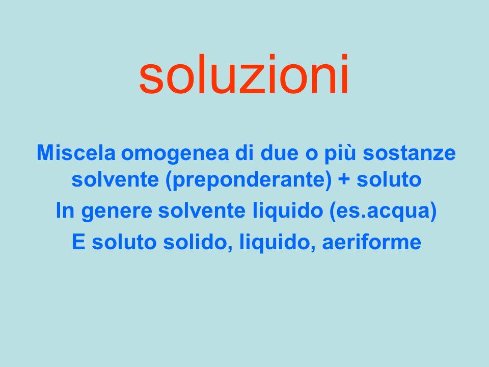 soluzioniMiscela omogenea di due o più sostanze solvente (preponderante) + soluto. In genere solvente liquido (es.acqua)