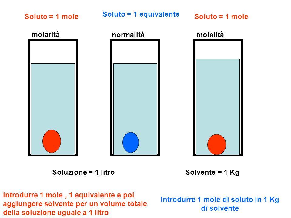 Introdurre 1 mole di soluto in 1 Kg di solvente