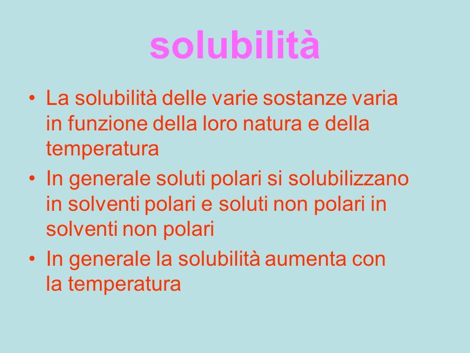 solubilità La solubilità delle varie sostanze varia in funzione della loro natura e della temperatura.