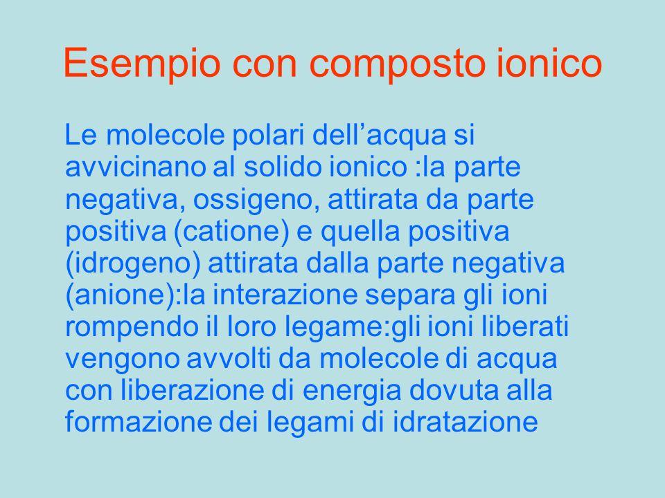 Esempio con composto ionico