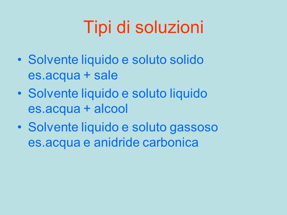 Tipi di soluzioni Solvente liquido e soluto solido es.acqua + sale