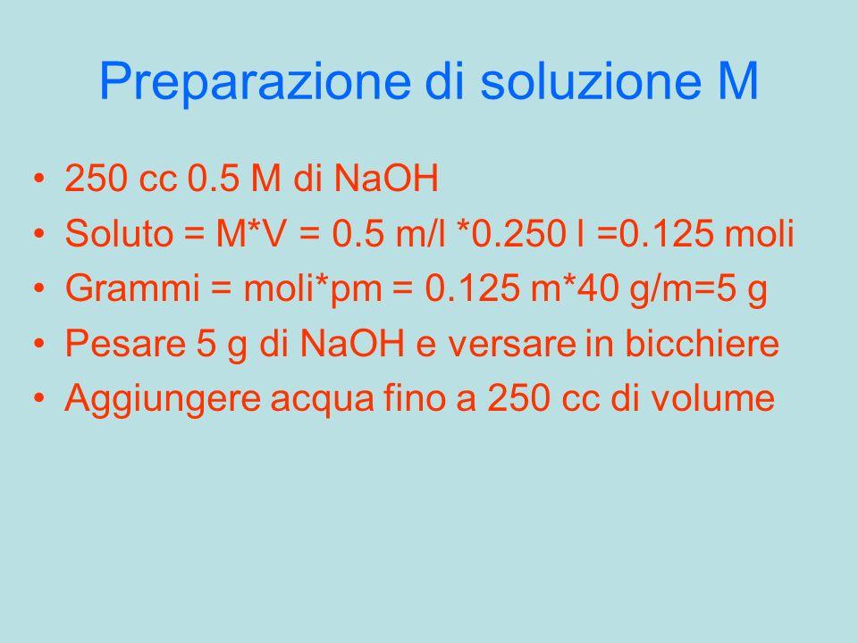 Preparazione di soluzione M