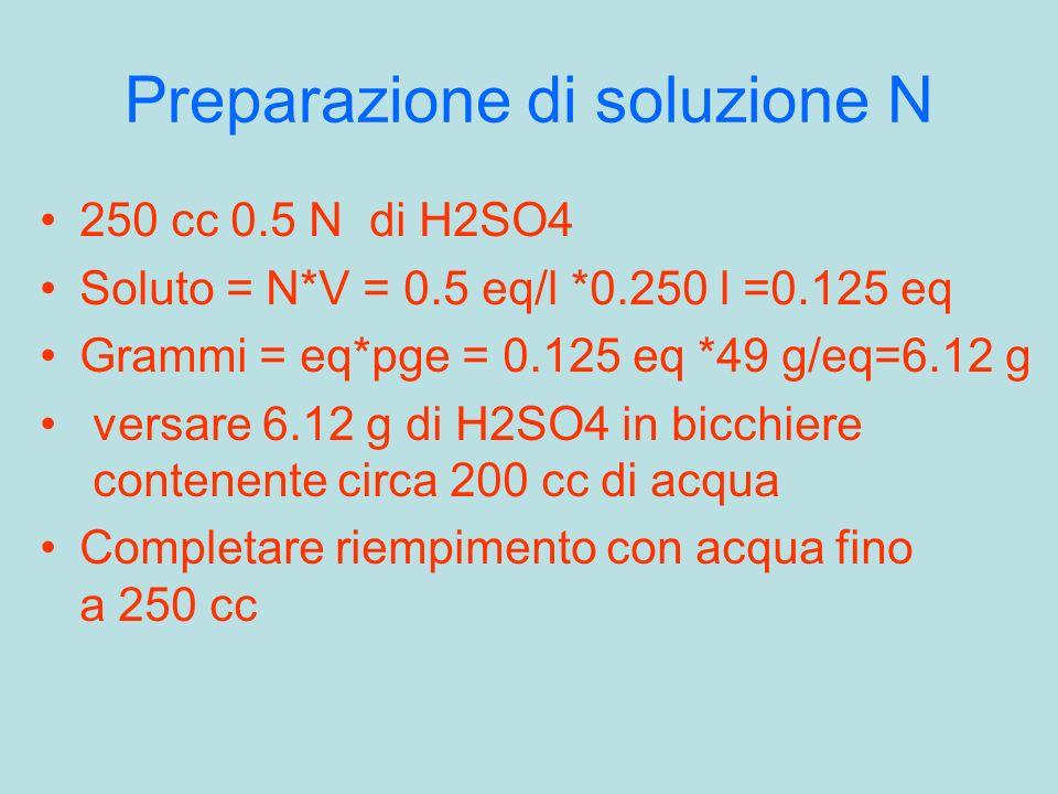 Preparazione di soluzione N