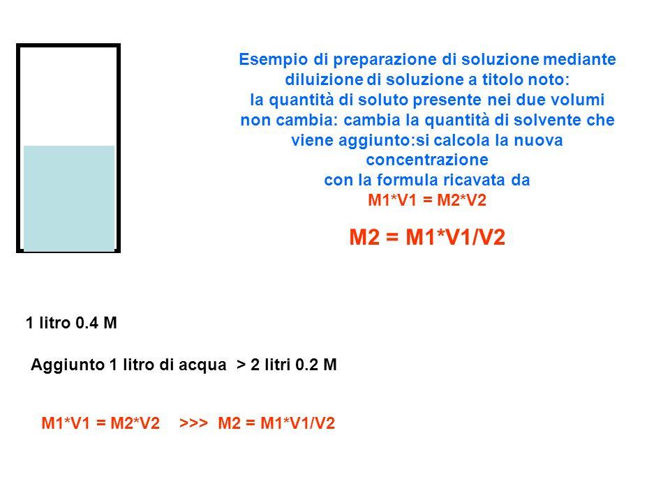 Esempio di preparazione di soluzione mediante diluizione di soluzione a titolo noto: la quantità di soluto presente nei due volumi non cambia: cambia la quantità di solvente che viene aggiunto:si calcola la nuova concentrazione con la formula ricavata da M1*V1 = M2*V2