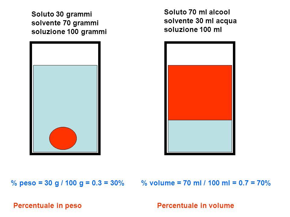 Soluto 70 ml alcool solvente 30 ml acqua soluzione 100 ml