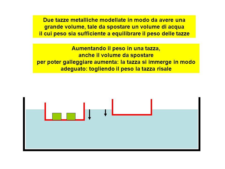 Due tazze metalliche modellate in modo da avere una grande volume, tale da spostare un volume di acqua il cui peso sia sufficiente a equilibrare il peso delle tazze