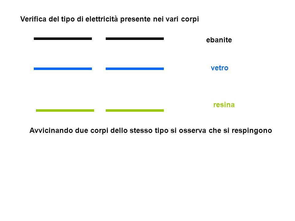 Verifica del tipo di elettricità presente nei vari corpi
