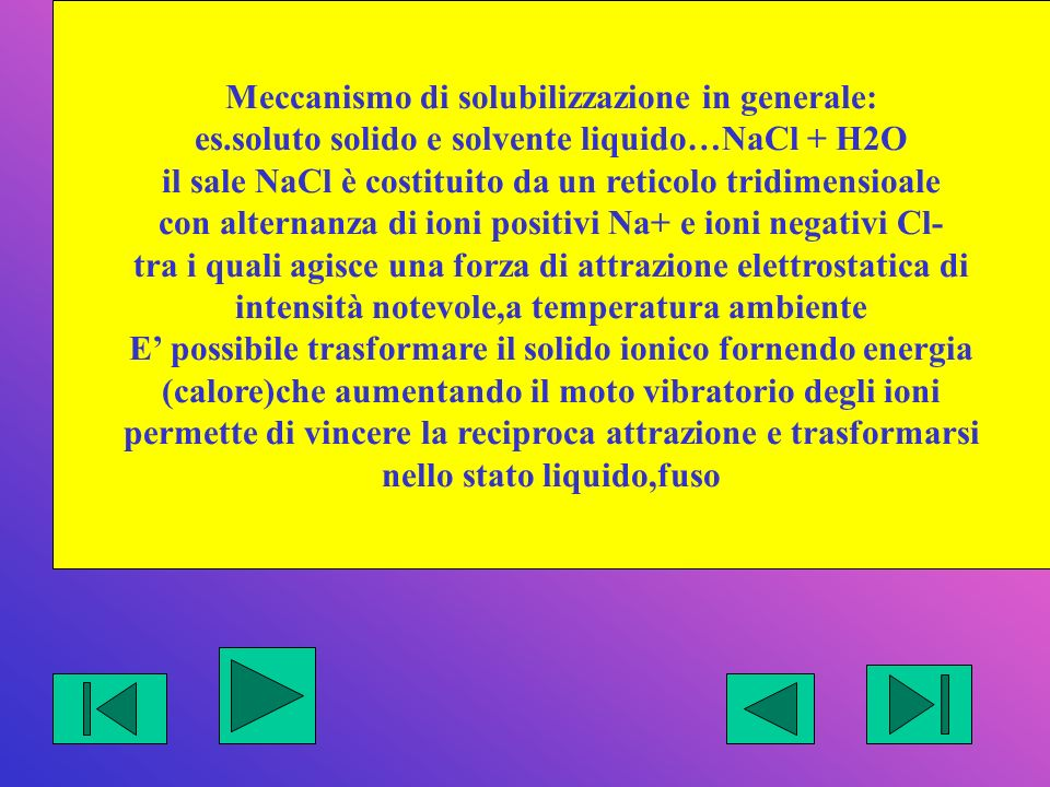 Meccanismo di solubilizzazione in generale: