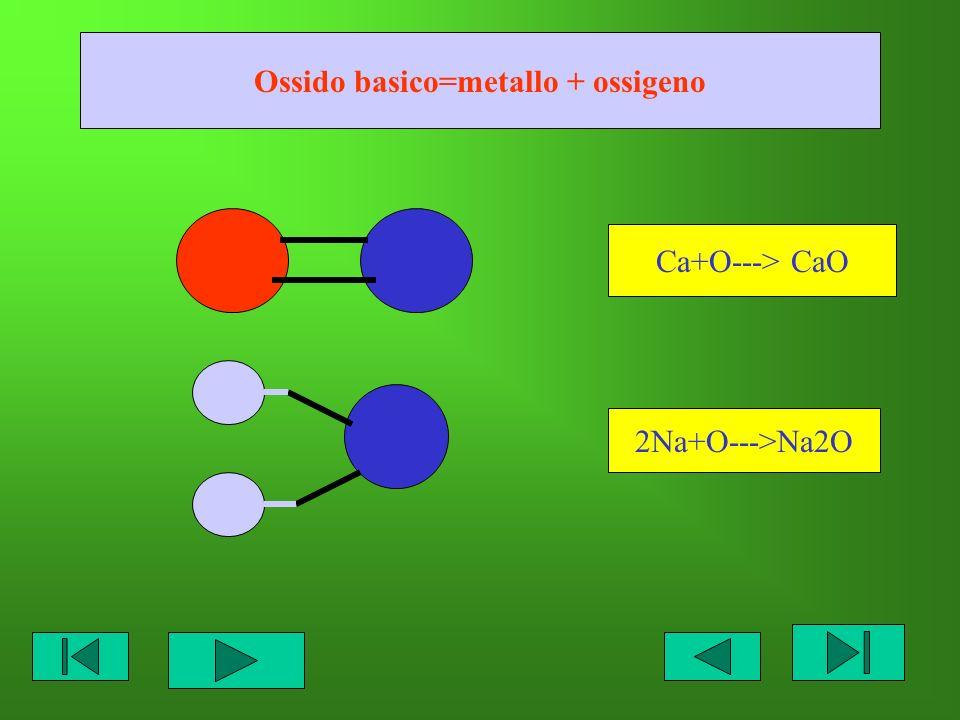 Ossido basico=metallo + ossigeno