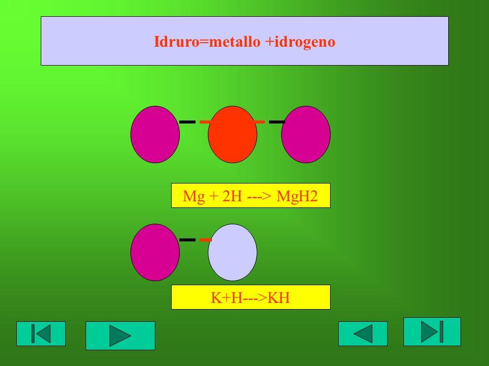Idruro=metallo +idrogeno