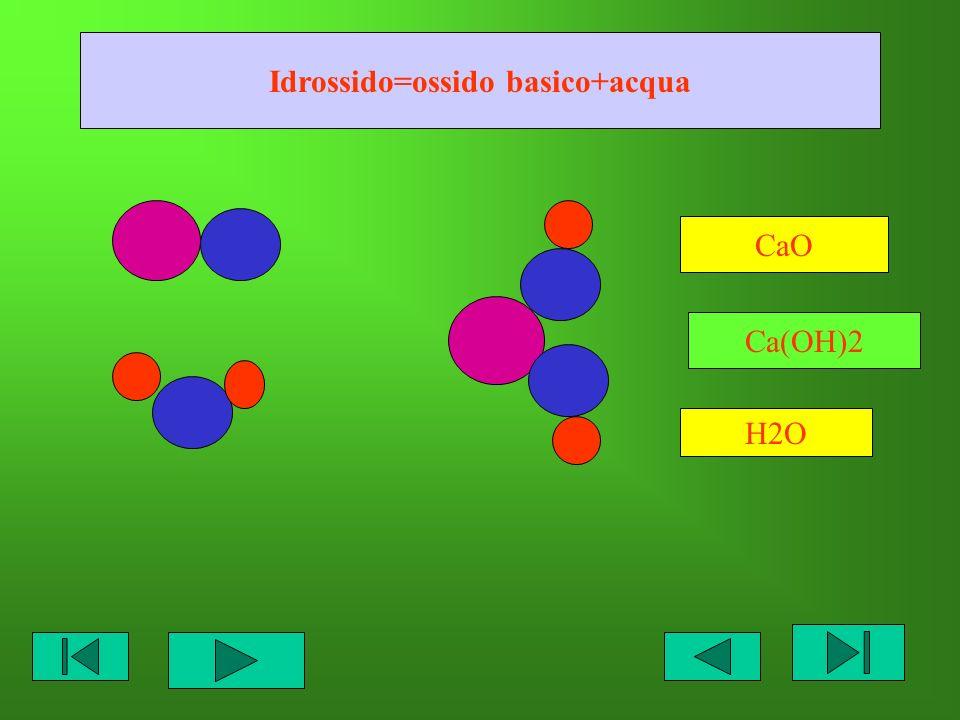 Idrossido=ossido basico+acqua