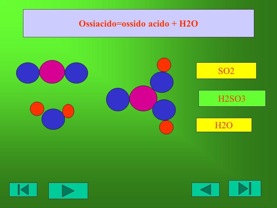 Ossiacido=ossido acido + H2O
