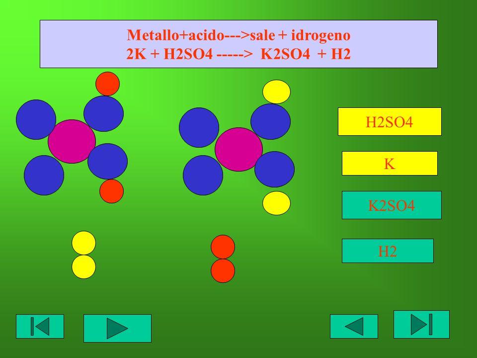 Metallo+acido--->sale + idrogeno
