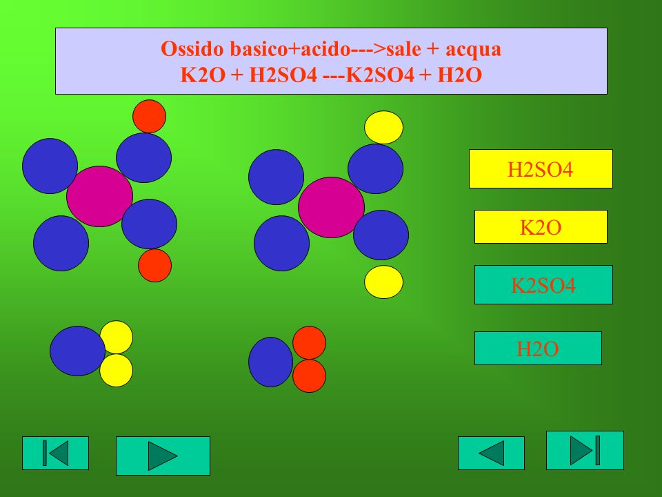 Ossido basico+acido--->sale + acqua