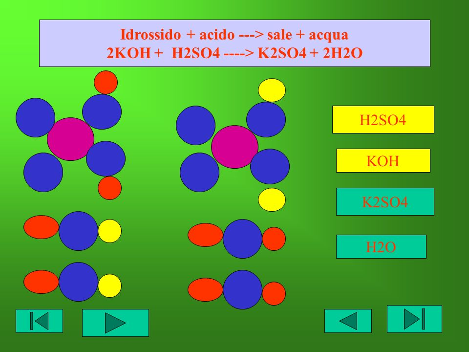 Idrossido + acido ---> sale + acqua