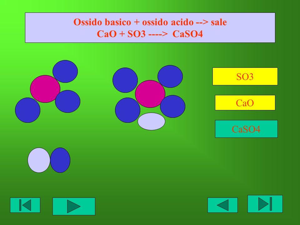 Ossido basico + ossido acido --> sale