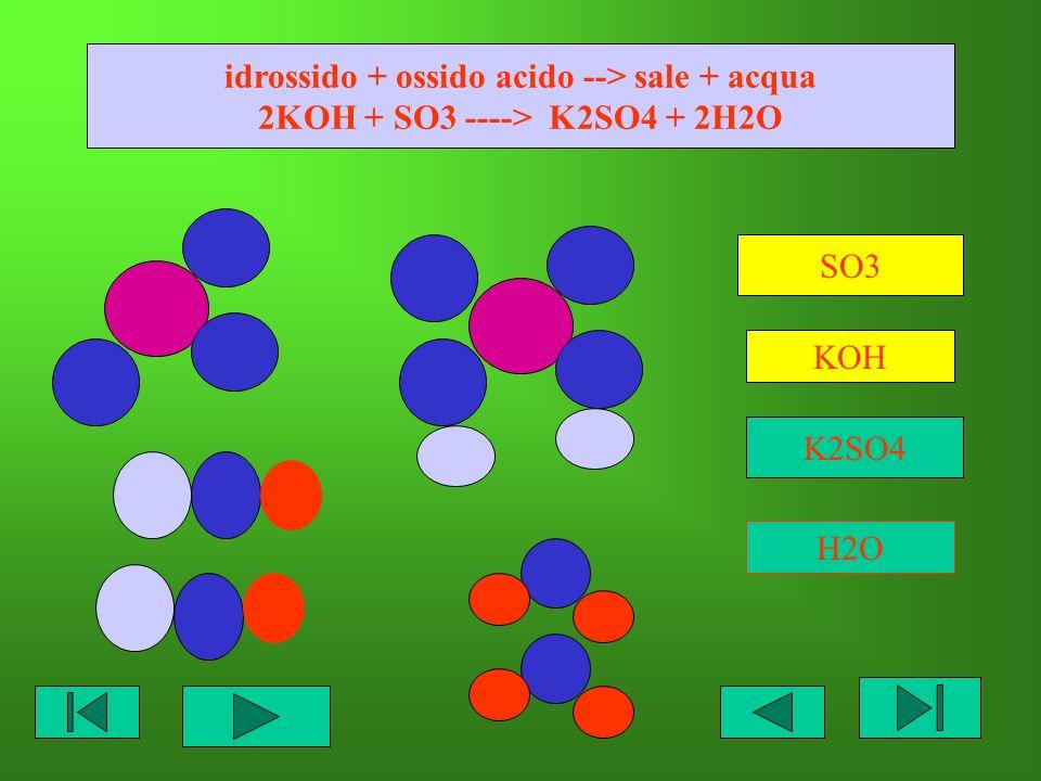 idrossido + ossido acido --> sale + acqua