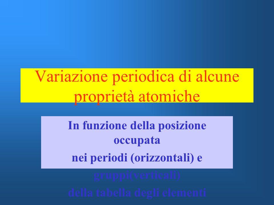 Variazione periodica di alcune proprietà atomiche