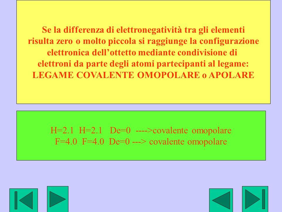 Se la differenza di elettronegatività tra gli elementi